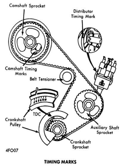 ford ranger 2 3 engine diagram  ford  auto wiring diagram