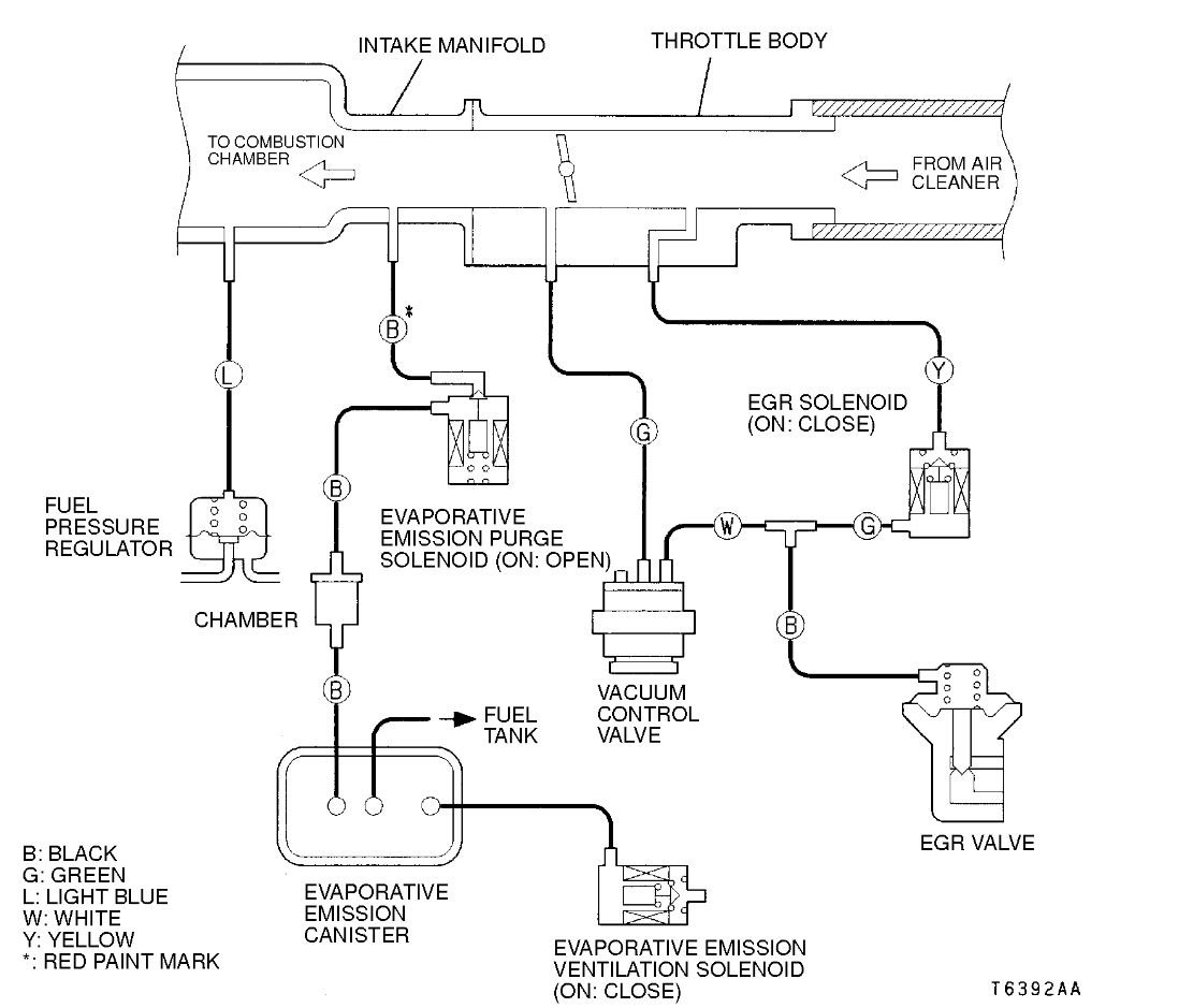 2003 Mitsubishi Montero Sport Engine Diagram
