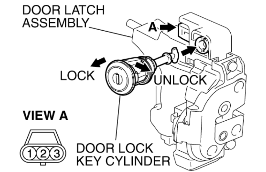 2006 Mitsubishi Eclipse Doors Lock Unlock With Key Remote Fob Fine When I Put The Key In The Door Lock To Unlock