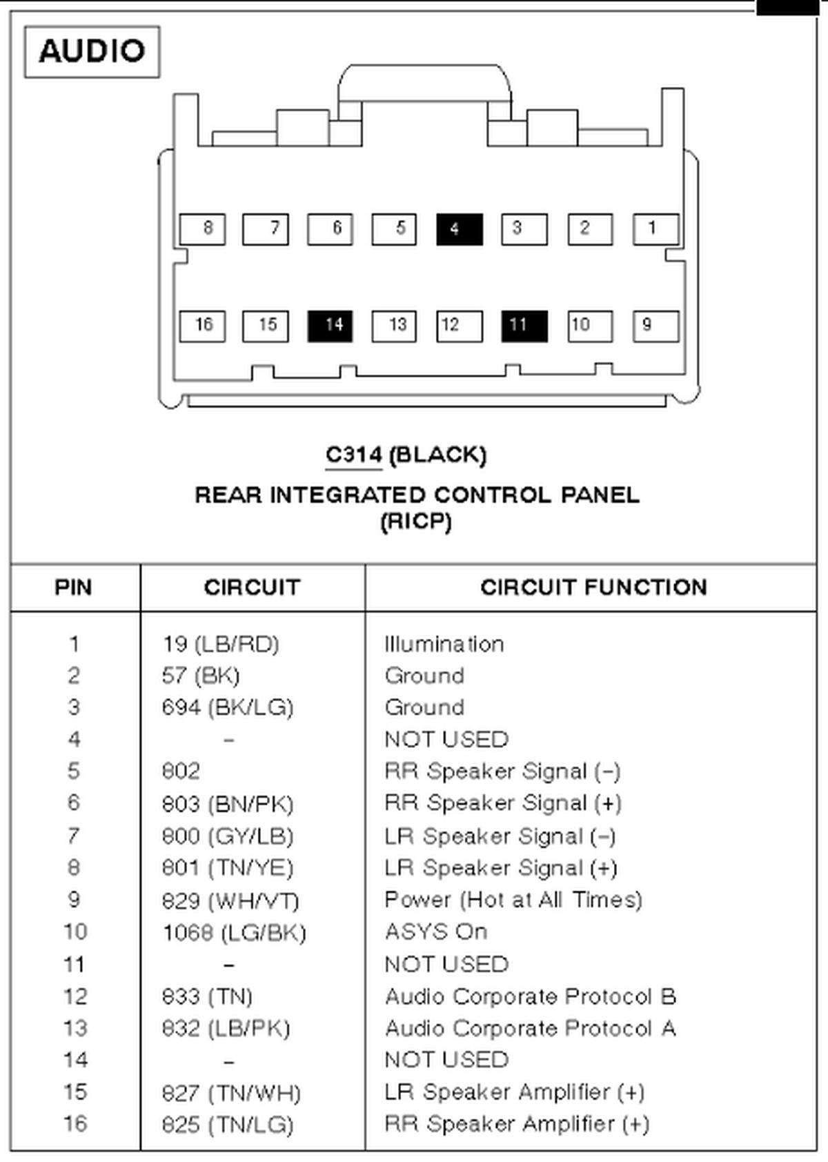 Need Rear Seat Entertainment Wiring Diagram For 2001 Eddie Bauer Ford Expedition