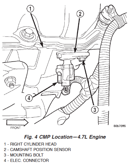 RepairGuideContent further T14204528 Location thermostat 2 7l v6 motor 2008 as well Gas Gauge Wiring Diagram Dodge R in addition Replacing Transmission Speed Sensors 287793 additionally 8515 Secondary Camshaft Chain Holder 8429. on dodge dakota 4 7 engine diagram