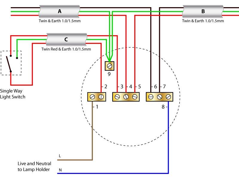 Garage lighting wiring diagram uk somurich garage lighting wiring diagram uk i have a 3 core cable br bl 6 cheapraybanclubmaster Image collections