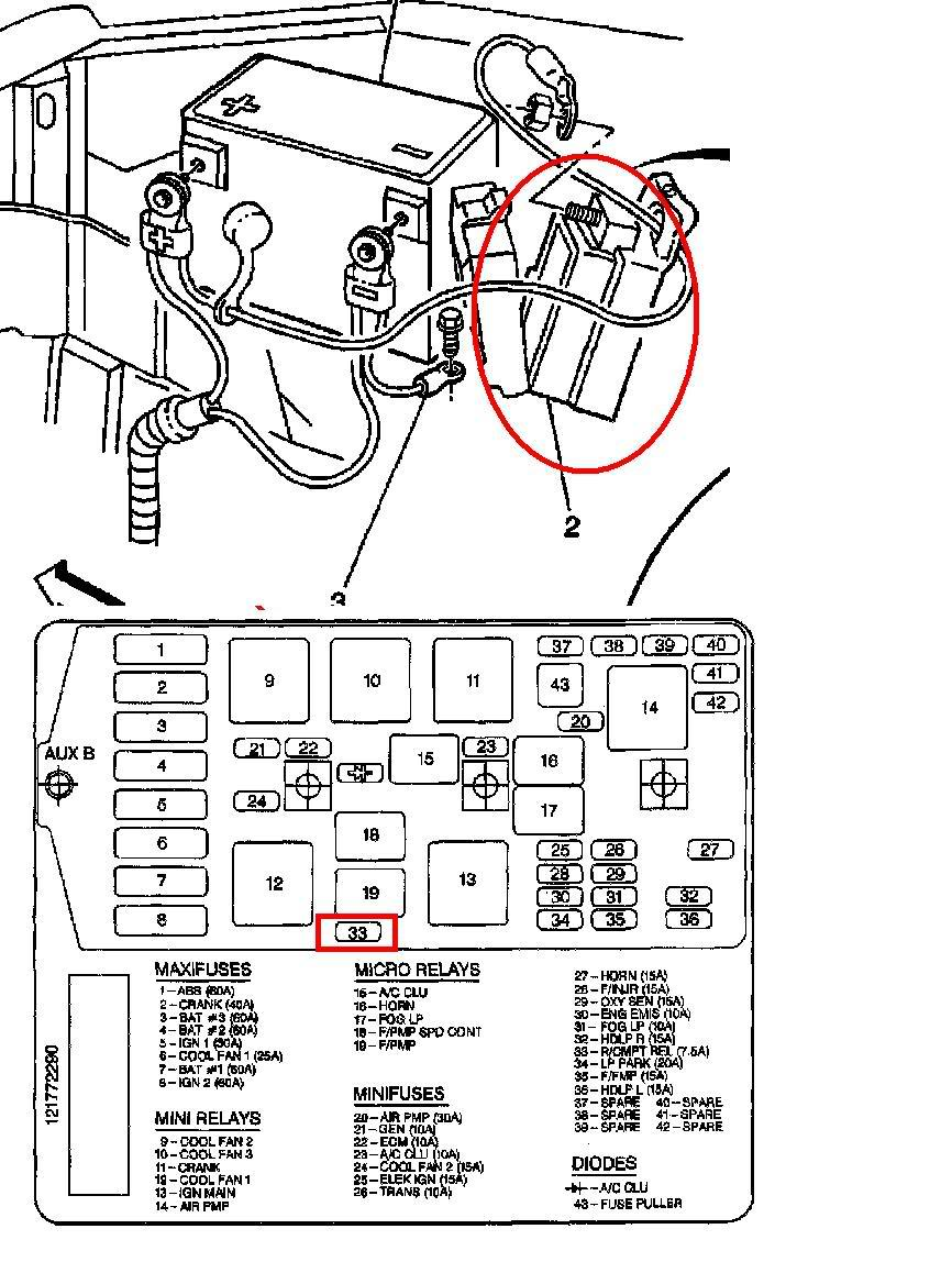 Fuse Box In 1996 Buick Regal Wiring Library 2001 1999 Diagram 33 Images Diagrams Sewacar Co