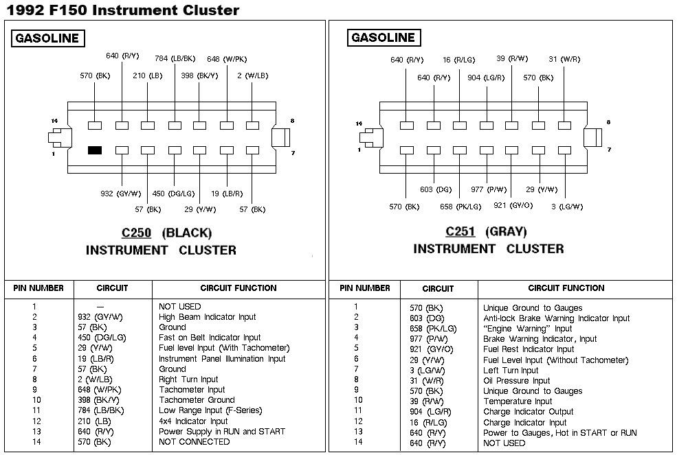 1992 f150 radio wiring diagram - wiring diagram, Wiring diagram