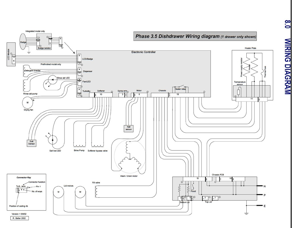 fisher paykel washer wiring diagram html with Fisher Paykel Refrigerator Wiring Diagram on Washing Machine Repair 2 further Fisher Paykel Dryer Parts Wiring likewise Dryer besides White Westinghouse Washing Machine Parts also Porsche Wiring Diagram Bmw Biondo Delay Box.