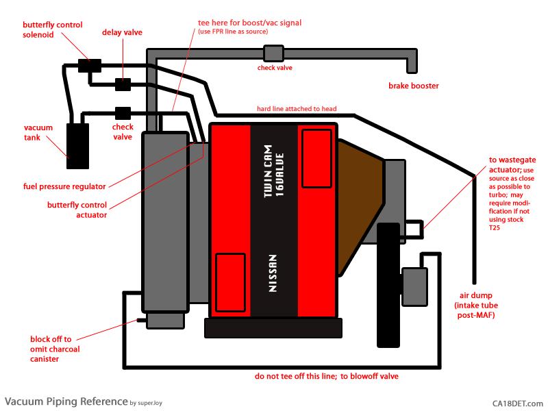 Nissan Ca18det Wiring Diagram. . Wiring Diagram on