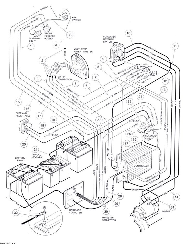 Bad Boy Buggy Wiring Diagram In Addition Vw Beetle Wiring Diagram