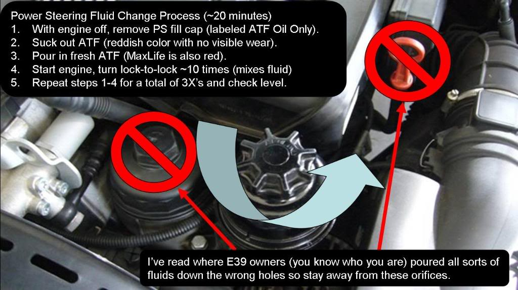 My Owners Manual Does Not Locate Where The Power Steering Reservoir Is How Is It Identified And What Kind Of Fluid