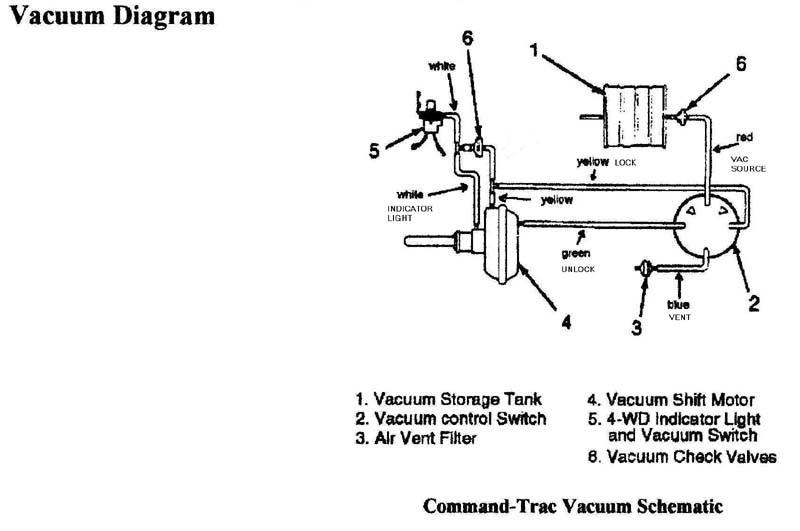 jeep 4 wheel drive diagram schematic wiring diagrams u2022 rh detox design co 4 Wheel Drive Parts 4 Wheel Drive Differential