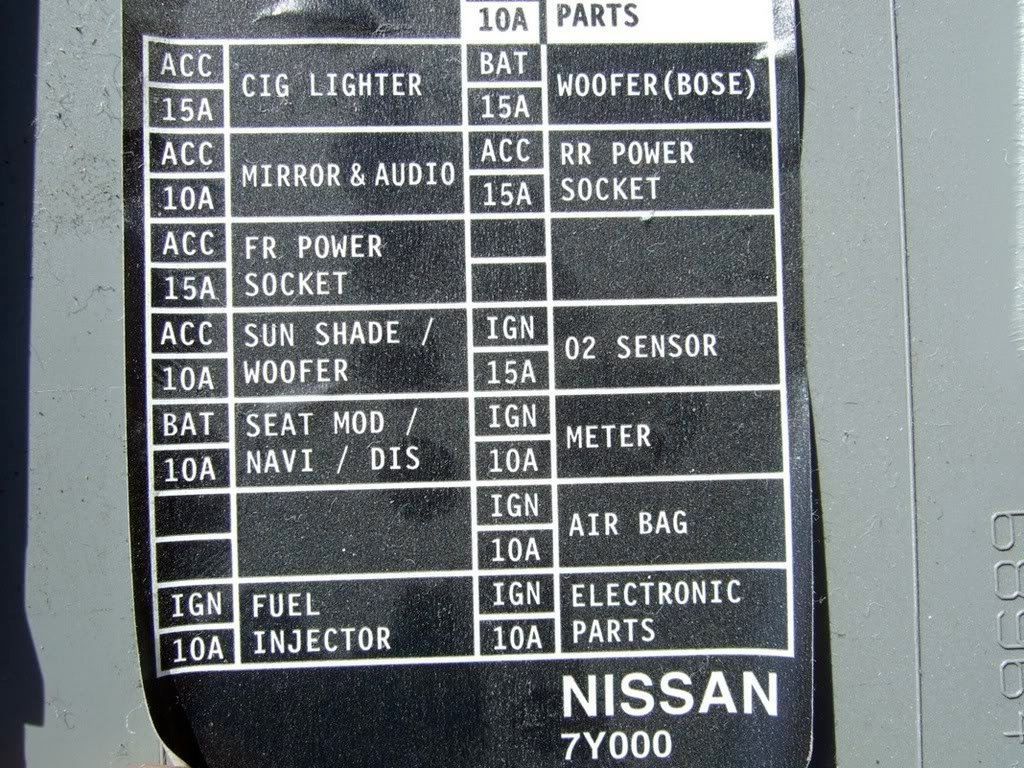 my drivers side door actuator froze up and now my door 2013 nissan versa  fuse diagram