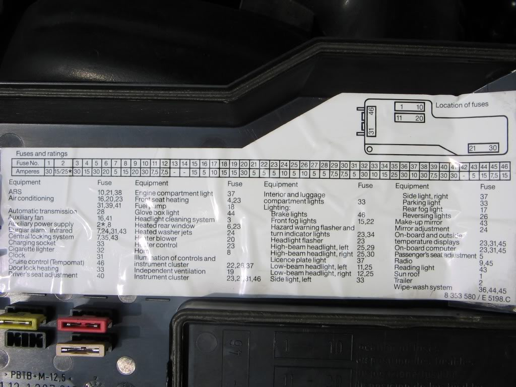 1999 Bmw 323i Fuse Panel Diagram Electrical Schematics 1998 Suzuki Esteem Box Location Wiring Portal U2022 520d