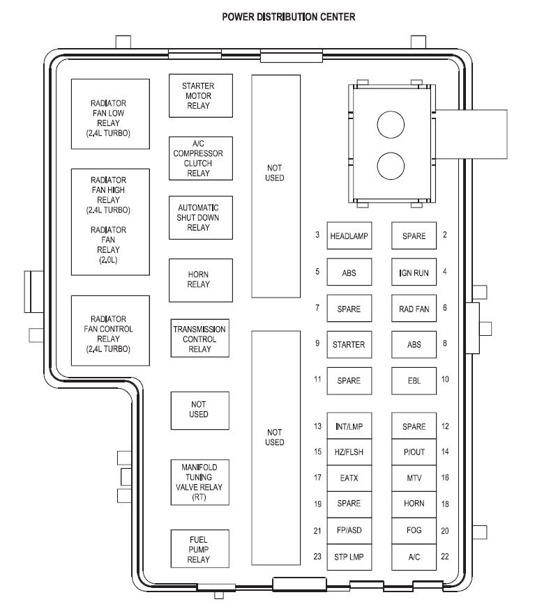 1z3coww srt4 fuse box caliber srt4 fuse box location \u2022 wiring diagrams j srt4 engine wiring diagram at mifinder.co