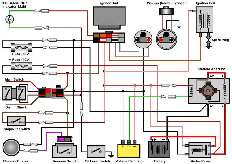 Yamaha G22 Wiring Diagram | Wiring Diagram on marathon motor, marathon guide, marathon water pump, marathon frame, marathon relay, marathon parts diagram, marathon batteries, marathon generator diagram,