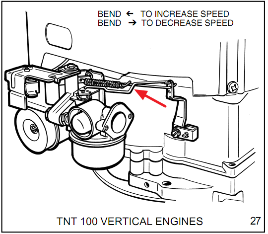 looking for an image on throttle linkage on craftsman 536