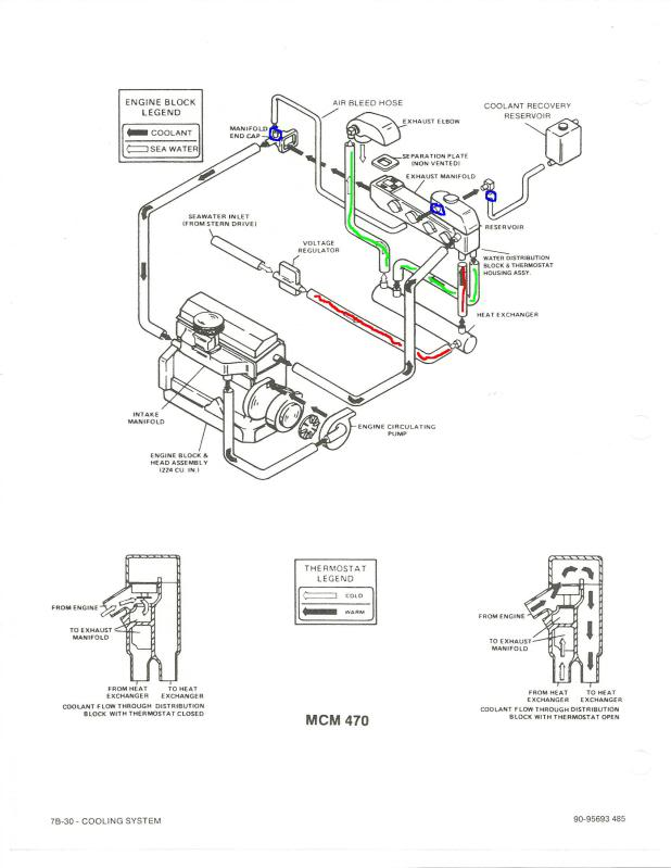 What Is The Easiest Way To Bypass The Heat Exchanger System And Just