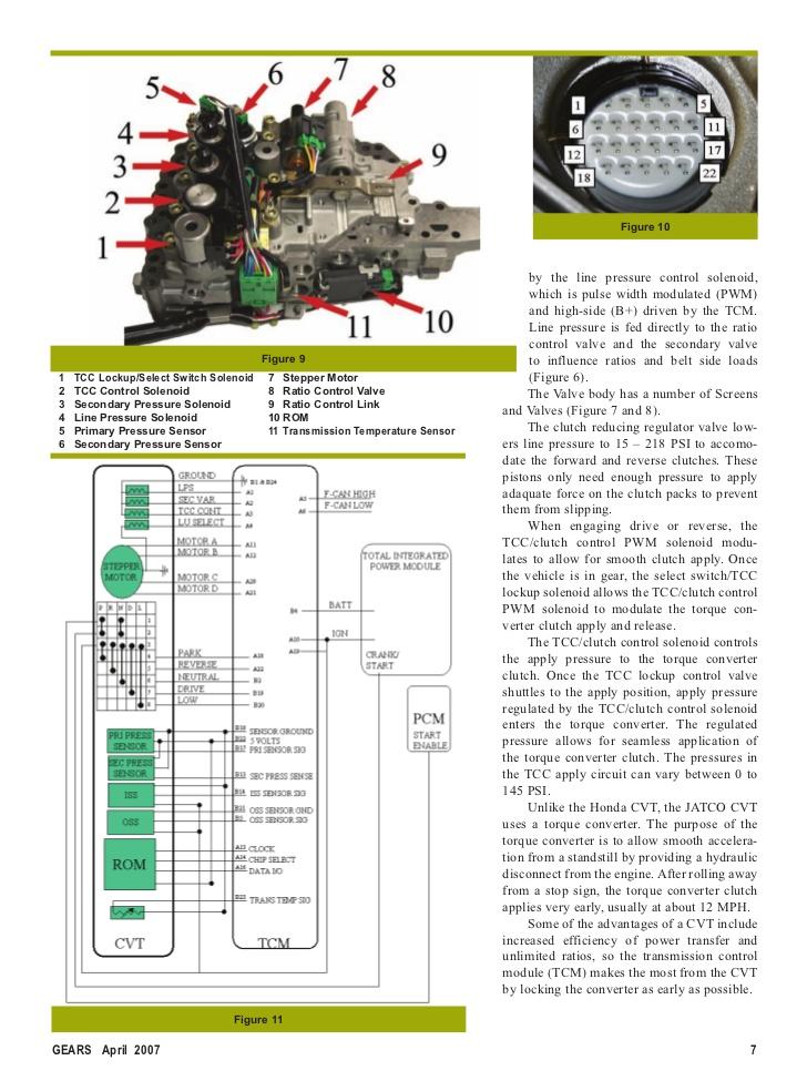 Jeep Patriot Wiring Diagram Camshaft Solenoids on