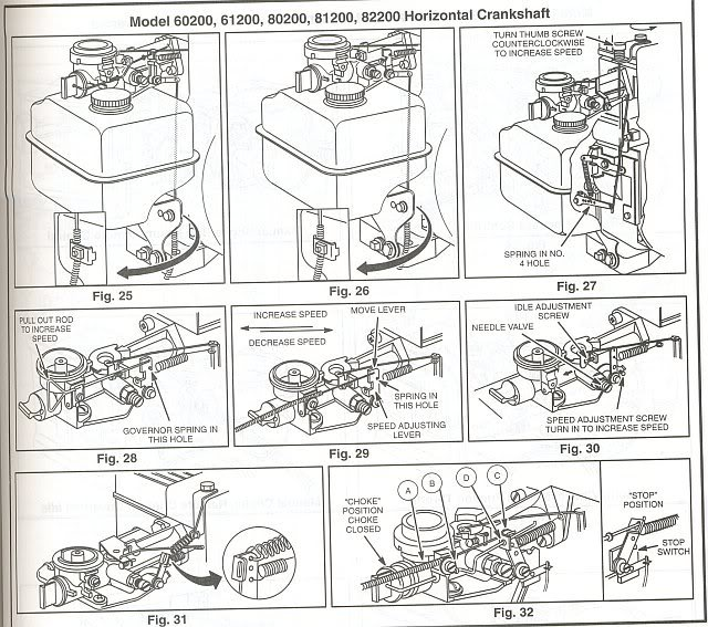 Lifan 125cc Wiring Diagram together with Engine Parts List 1 as well Engine Parts List 1 also Download Electrical Motor Images Free Here also 5hp Briggs And Stratton Carburetor Diagram Gallery For Briggs Stratton Carburetor Linkage Diagram. on honda horizontal engine