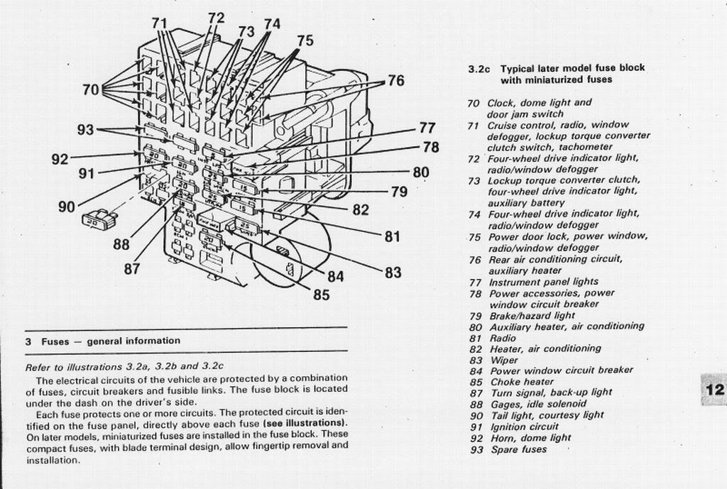 fuse box on a 1983 gmc k 1500 wiring diagram save Chevy Truck Fuse Block Diagrams