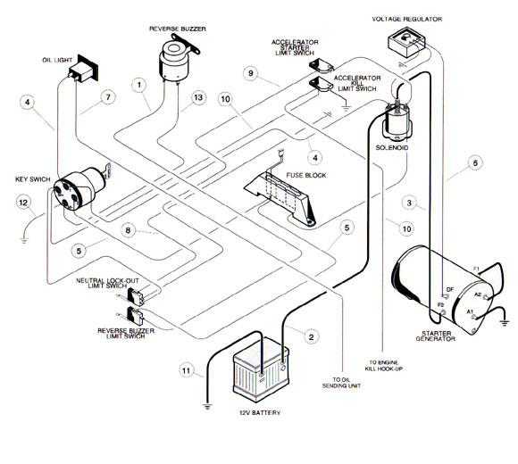 club car carryall 2 wiring diagram   34 wiring diagram