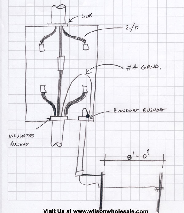 4 wire service entrance diagram two buildings 200 amp   53