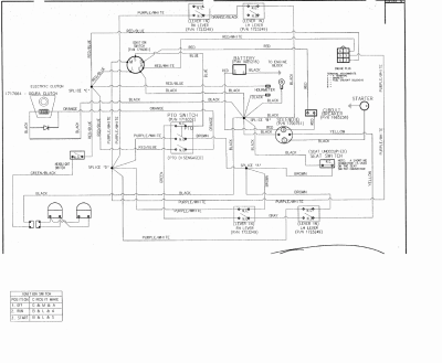 Craftsman Pto Switch Wiring Diagram Model on
