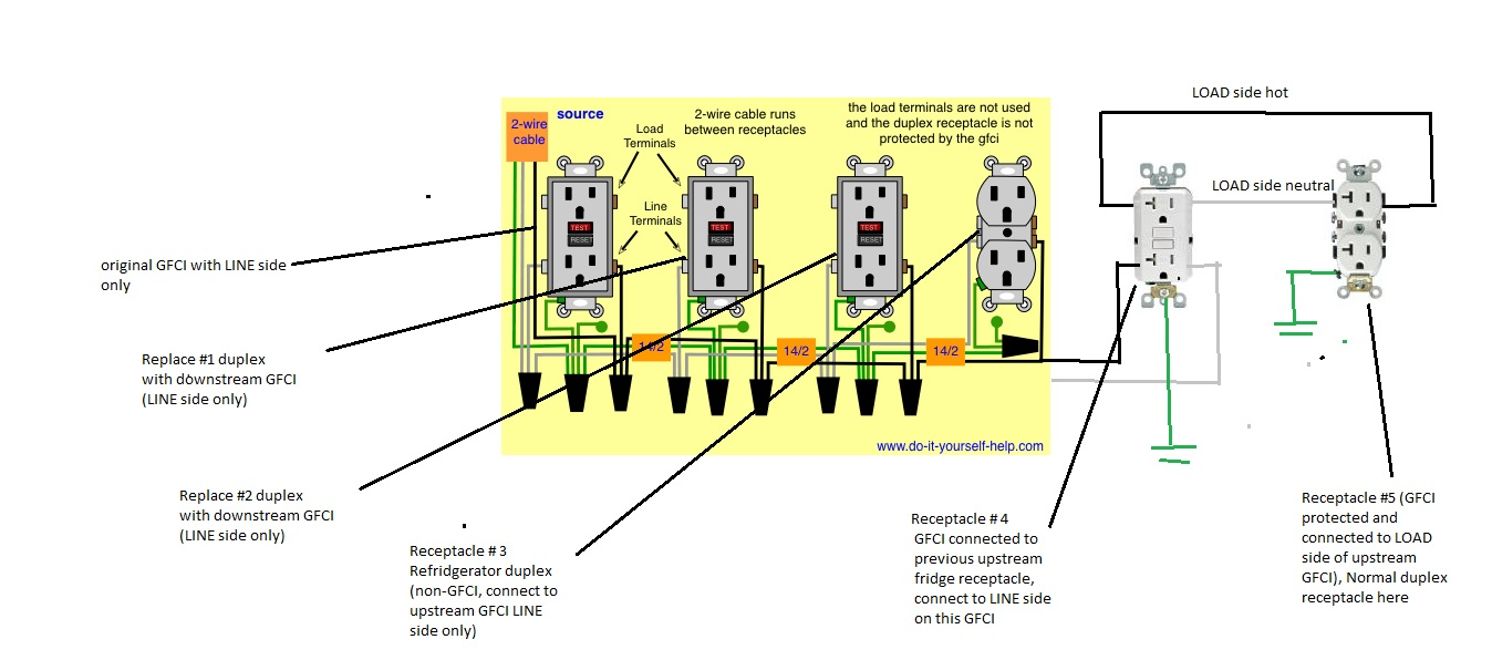 I Have A Refrigerator Connected To An Outlet That Is Protected By 2wire Gfci Wiring Diagram 1