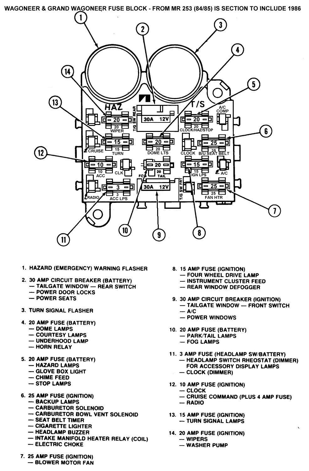 i have a 1984 4 0 inline 6 and i need a wiring diagram for engine control system that includes