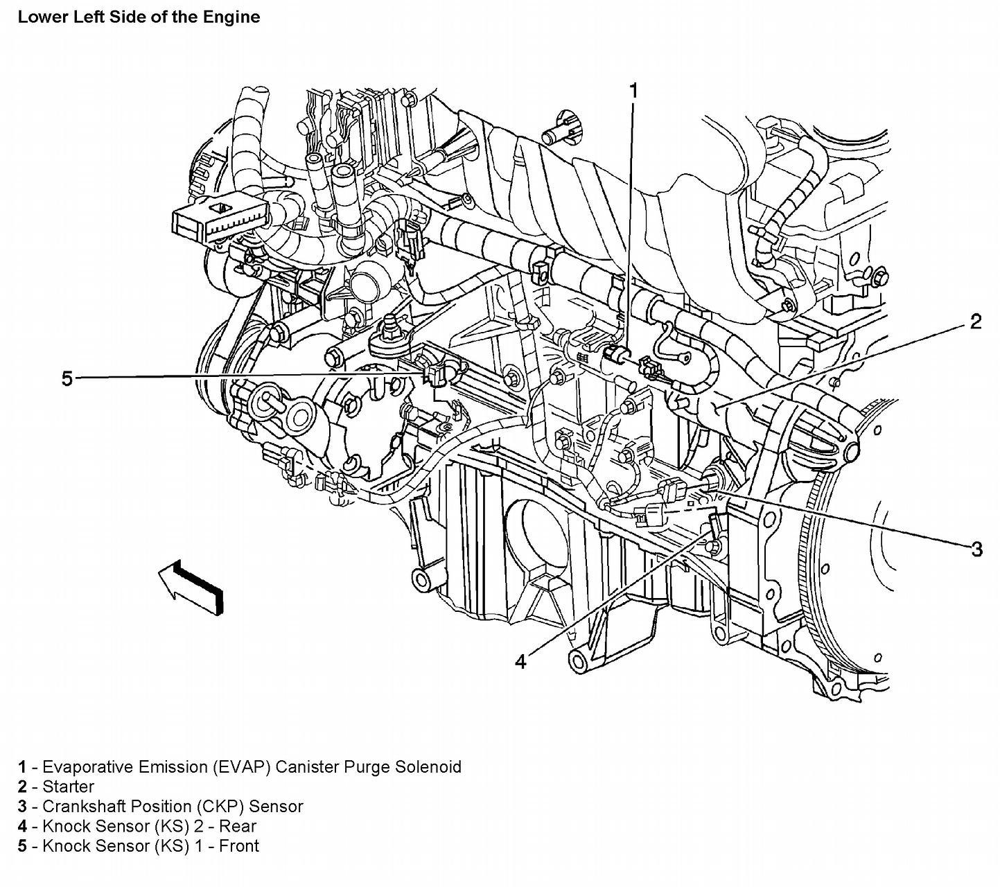 2015 Gmc Acadia Code Po496 ✓ The GMC Car