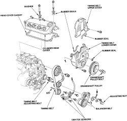 1999 Honda Accord Coolant Diagram Wiring Diagram Electricity Rh  Agarwalexports Co 1999 Honda Accord Engine Diagram