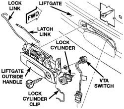 2001 ford focus rear door latch with 60rah Remove Handle Tailgate 1998 Grand Voyager on 03 Ranger Door Latch Diagram besides Discussion T30487 ds542350 as well F150 Rear Window Trim Diagram besides Ford Explorer Timing Belt Replacement likewise 60rah Remove Handle Tailgate 1998 Grand Voyager.