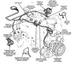 what are the possible problems to a 1978 ford f100 351 v8 m 2 barrel rh justanswer com Autolite 2100 Diagram Motorcraft 2150 Vacuum Diagram
