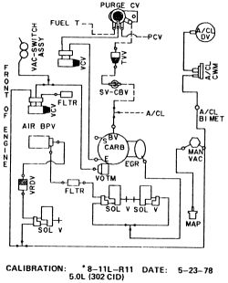 what is the vacuum schematic for 1977 ford pick up, 302 ... ford 302 no egr vacuum diagram