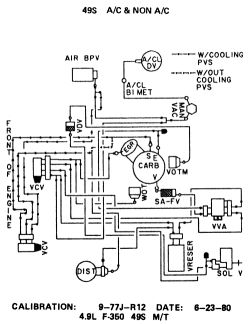 What is the vacuum schematic for 1977 ford pick up, 302 ...