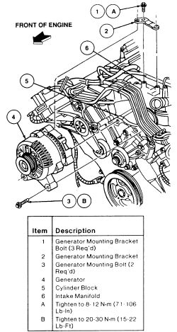 mark viii wiring diagram with 7wh3x Lincoln Mark Viii Need Help Replacing Alternator on Dodge Ram Wiring Diagram Also Mazda Ford Engine Additionally 2015 further 2010 Jeep Liberty Wiring Diagram further 2003 Mercury Grand Marquis Engine Diagram additionally T14005411 Linconl continental 1994 fron air moreover 94 Ford Probe 2 0l Wiring Diagram.