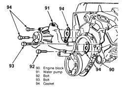 how do you change the water pump on a 1989 bounder motorhome with a 454 Engine Block Diagram click image to see an enlarged view