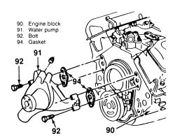how do you change the water pump on a 1989 bounder motorhome with a GM 454 Oiling Diagram click image to see an enlarged view