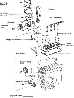 Toyota 7afe engine diagram search for wiring diagrams 96 corolla timing belt replacement instructions rh justanswer com enging toyota toyota 7a asfbconference2016 Images