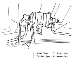 [DIAGRAM_0HG]  How do i replace a fuel filter on a 95 4x4 geo tracker | 94 Geo Tracker Fuel Filter |  | JustAnswer