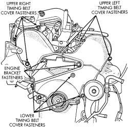 how to change valve cover gasket 1997 chrysler sebring v6 2 5l 00 Sebring  96 Chrysler 96 Chrysler Sebring 97 Sebring Body Kit
