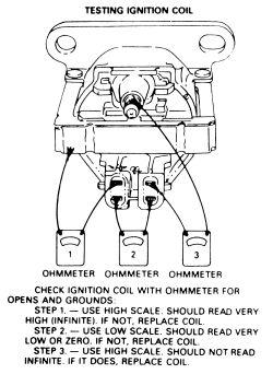 gm hei distributor wiring gm hei distributor wiring diagram 65 88 i have a 87 gta trans am 350 with tpi. i am having spark ...