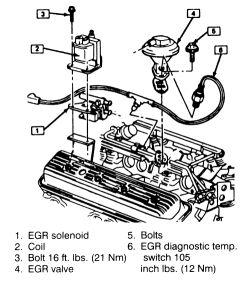 Tune Port Egr Wiring Schematic Diagram