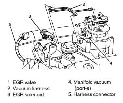 Chevy 1500 Egr Solenoid Wiring Diagram - Example Electrical Circuit on 4-wire solenoid diagram, chevy truck starter solenoid, chevy fuel sender wiring diagram, chevy wiring harness diagram, chevy motor wiring diagram, ignition coil wiring diagram, chevy horn wiring diagram, chevy spark plug wiring diagram, chevy voltage regulator wiring diagram, chevy coil wiring diagram, starter wiring diagram, chevy solenoid sensor, chevy solenoid operation, chevy alternator wiring diagram, chevy ignition wiring diagram, chevy distributor wiring diagram, starter solenoid diagram, chevy starter wiring,