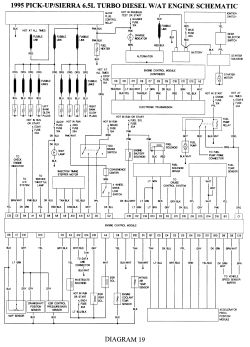 i have a 1995 chevy silverado, 4x4. a while ago we ... 1995 chevrolet k1500 silverado wiring diagram