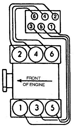Pontiac Aztek Spark Plug Wiring Diagram on pontiac aztek exhaust, pontiac aztek ignition, pontiac aztek toyota, pontiac trans sport wiring diagram, pontiac aztek fuse diagram, pontiac 3 8 engine diagram, pontiac aztek horn, pontiac aztek repair guide, pontiac vibe wiring diagram, pontiac aztek concept, pontiac fiero wiring diagram, pontiac aztek serpentine belt diagram, pontiac aztek power steering, pontiac aztek oil filter, pontiac aztek transformer, pontiac aztek sensor, pontiac aztek water pump, pontiac aztek wiring system, pontiac aztek firing order, pontiac aztek transmission diagram,