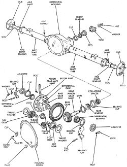 1997 dodge ram 1500 4x4 front axle thestartupguide co Ford Explorer Rear Hub Bearing Diagram 98 dodge 1500 4x4 i found a rubber hose that is attached to the rh justanswer 1997 dodge ram 1500 4x4 front axle nut size 1997 dodge ram 1500 4x4 front