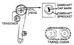Remove The Timing Belt. Click Image To See An Enlarged View
