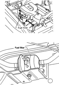 where is the fuel filter for a nissan xterra 2003 located on the car? Hyundai XG350 Fuel Filter Location