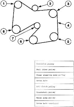 how do i replace the serpentine belt on a 4 cyl ford escape 2 1990 ford tempo engine diagram