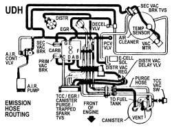 Vacuum Diagram For A 2 8 V6 Two Barrel Carburetor