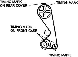 How Do I Replace A Timing Belt For 2001 Mitsubishi Mirage With 18. Click To See An Enlarged View. Mitsubishi. Timing Belt Diagram 2001 Mitsubishi Mirage At Scoala.co